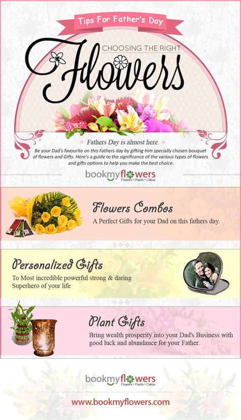 S Day Gift India Order Fathers Day Flowers And Gifts In India