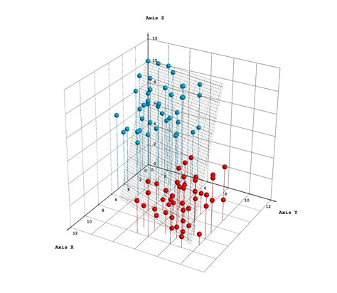 3d scatter plot for ms excel bubble chart in 3d the ultimate charting experience