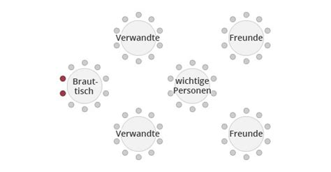 Wieviel Platz Pro Person Am Tisch by Sitzordnung Zur Hochzeit Die Richtige Tischordnung