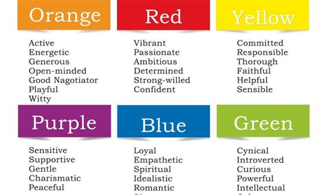 colors and personality what is your personality color