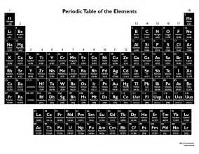 2015 edition of periodic table new calendar template site