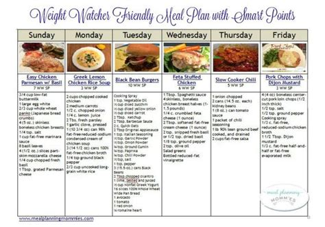 printable weight watchers shopping list free printable weight watcher meals and meals on pinterest