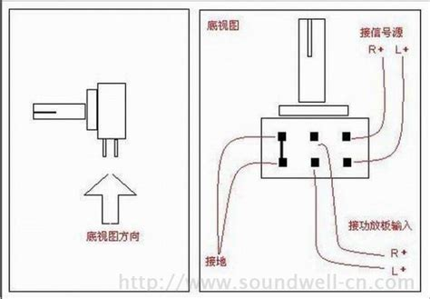 potentiometer wiring diagram   connected potentiometer potentiometer manufacturers