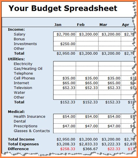 How To Make Your Own Budget Spreadsheet by 8 How To Make Your Own Budget Spreadsheet Excel