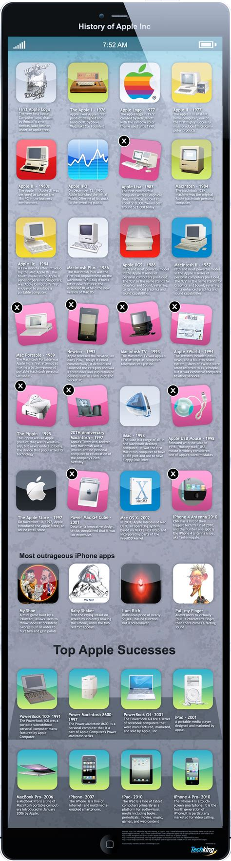 apple history apple timeline the world s most valuable company