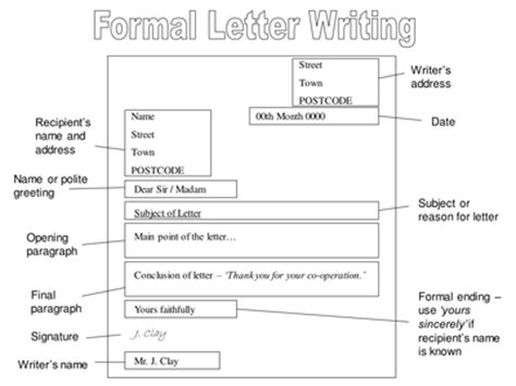 layout of a letter functional skills secondary english teacher profesor de ingl 233 s de