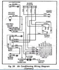1979 chevy camaro wiring diagram pictures to pin on
