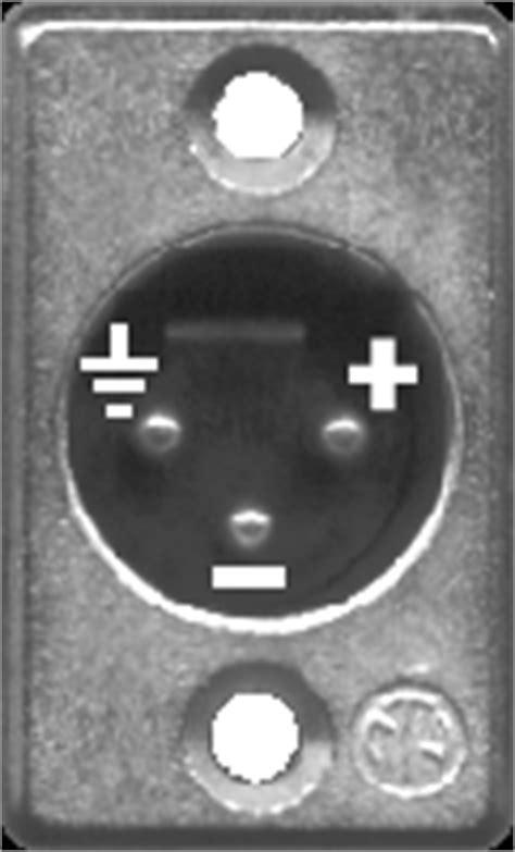 Conectores e Plugs