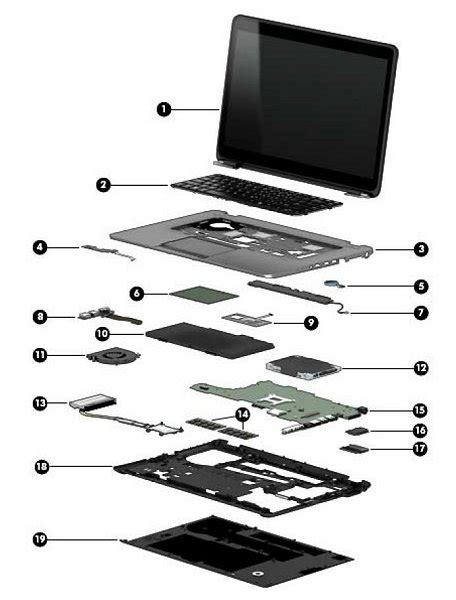 Spare Part Pc hp elitebook 745 g2 notebook pc spare parts hp