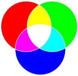 additive colors colors on the web gt color theory gt the color wheel