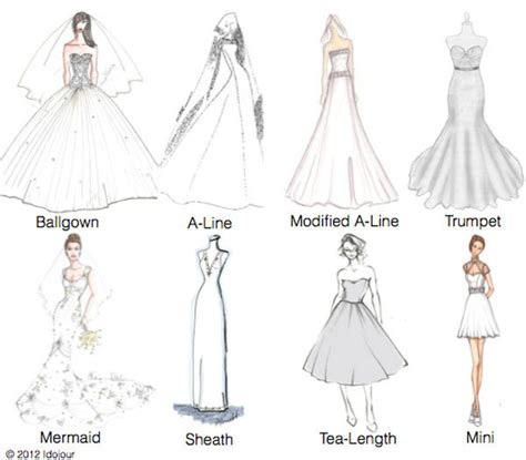 Wedding Dresses For Type by Wedding Gowns 101 Learn The Silhouettes Bridalguide