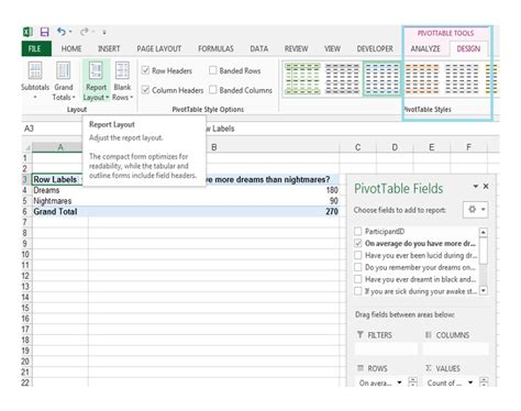 how to create pivot tables that provide meaningful data