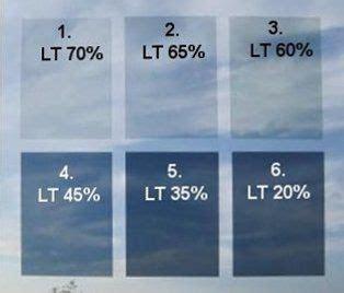 Fenster Sichtschutzfolie Unterschiedliche Streifen by Test Optischer Vergleich Sonnenschutzfolien