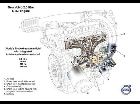 2000 volvo s80 engine diagram 2002 volvo s80 2 9 engine 2002 free engine image for