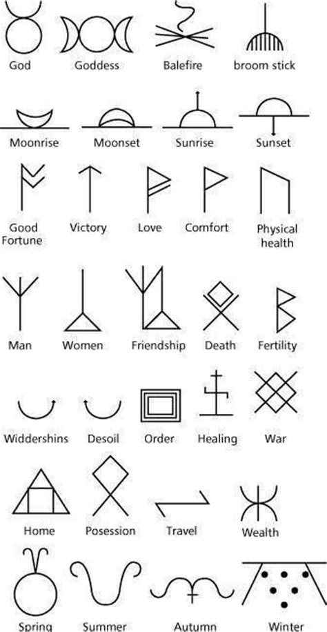 minimalist tattoo glyphs celtic runes symbols pinterest runes and celtic
