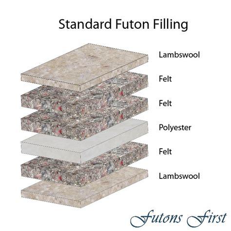 Standard Futon Mattress Size by Premium Standard Tri Fold Futon Mattress