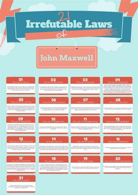english the 21 irrefutable laws of leadership