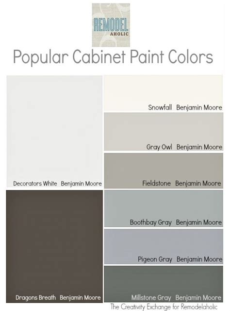most popular cabinet paint colors remodelaholic trends in cabinet paint colors