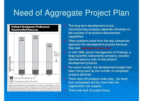 Aggregate Project Plan Template Newest Photoshots With Imt Lecturecreating Plans Focus Product Aggregate Project Plan Template