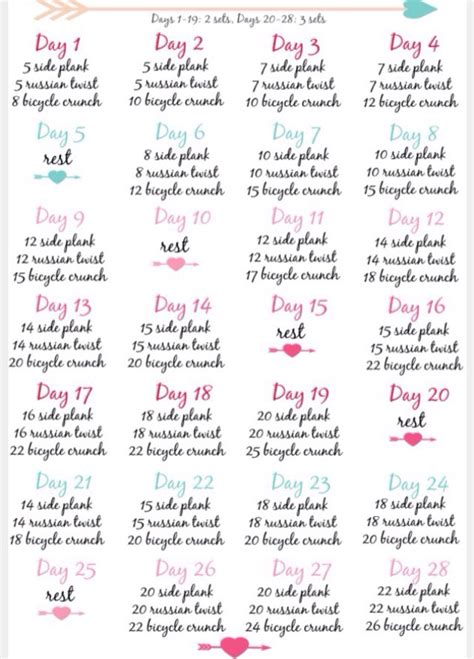 top challenge 30 day muffin top challenge www pixshark images