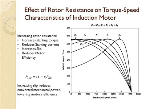 induction motor torque slip characteristics induction motors lecture 4 ppt