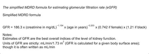 Modification Of Diet by Estimating Renal Function Using The Modification Of Diet