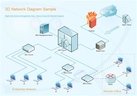 network diagram template network diagram exles