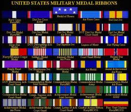 army awards and decorations us army awards and decorations chart