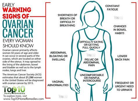 tumor symptoms image gallery ovarian tumor symptoms