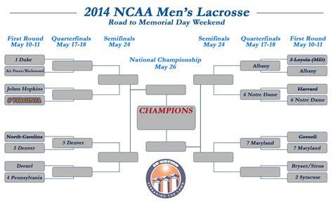 2014 acc basketball tournament bracket 2014 ncaa lacrosse tournament day 1 recap albany upsets