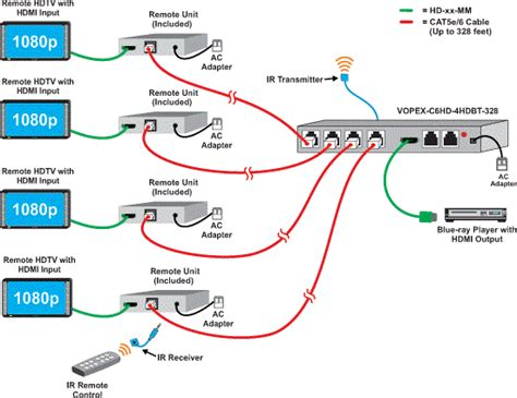 hdmi to cat 6 wiring diagram wiring diagrams