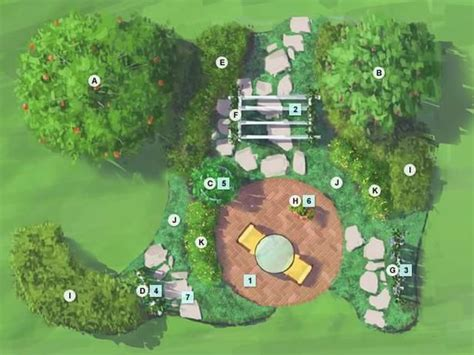 Fruit Garden Layout Best 20 Florida Gardening Ideas On Pinterest