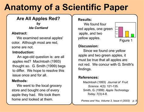 sections of an article abstract for scientific research paper