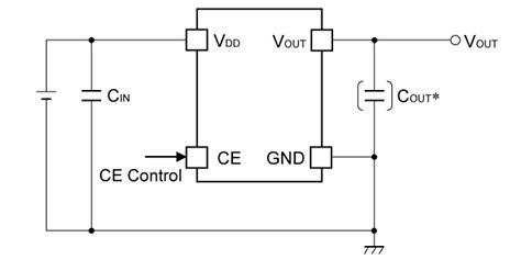 ldo output capacitor calculation output capacitor for ldo 28 images ldo regulator ld39300 output capacitor esr not so small