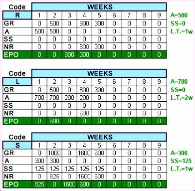 10 excel template planning exceltemplates exceltemplates