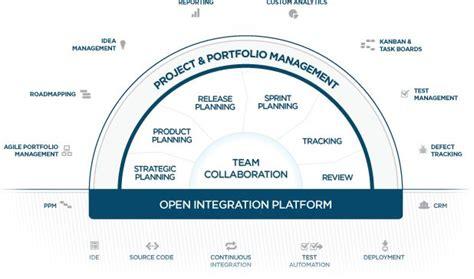 images  project management office concepts  pinterest plays paper  change