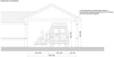 altezza box auto altezza minima porta garage pannelli termoisolanti