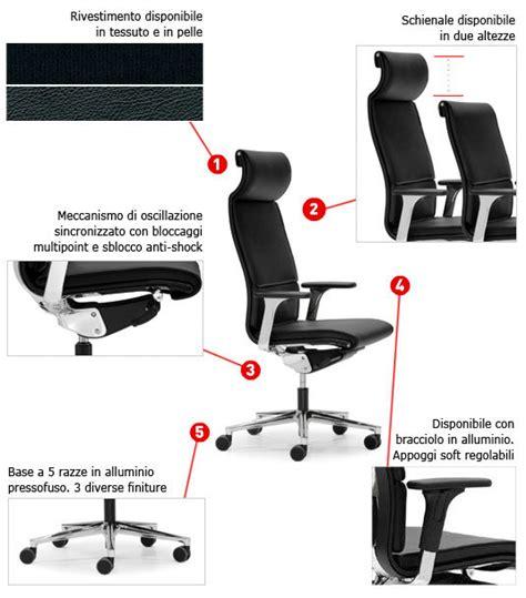 sedia ergonomica sedie ergonomiche ufficio contact 174 roma