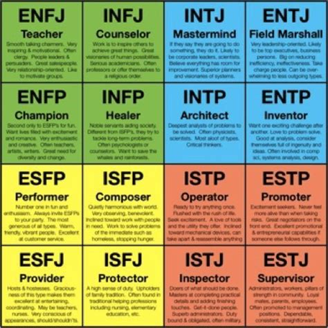 does the myers briggs test actually work siowfa15