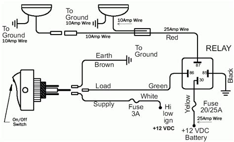 12v 30 relay wiring diagram wiring tips using relays offroaders within 12v 30 relay wiring diagram fuse box and