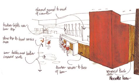 interior design concept development concept drawing concept drawings are usually hand drawn