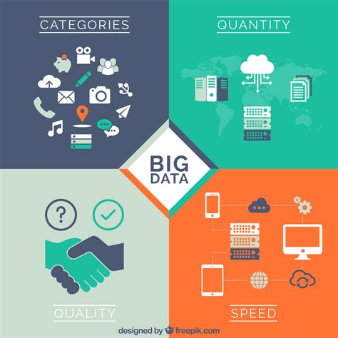 bid data big data the future of e commerce altushost