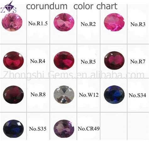 Garnet Birma Cutting 5 pear shape ruby gemstone wholesale price buy ruby