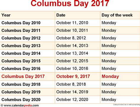 when is when is columbus day 2017 2018 dates of columbus day