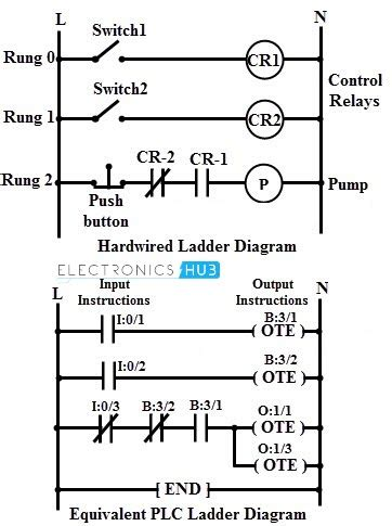 relay ladder wiring diagram efcaviation