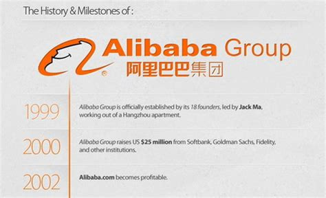 alibaba history 24 alibaba infographics about jack ma the chinese