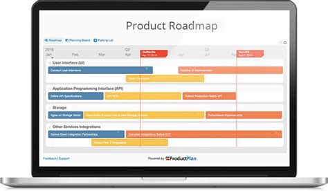 Beautiful Powerpoint Roadmap Templates By Productplan Product Roadmap Powerpoint Template