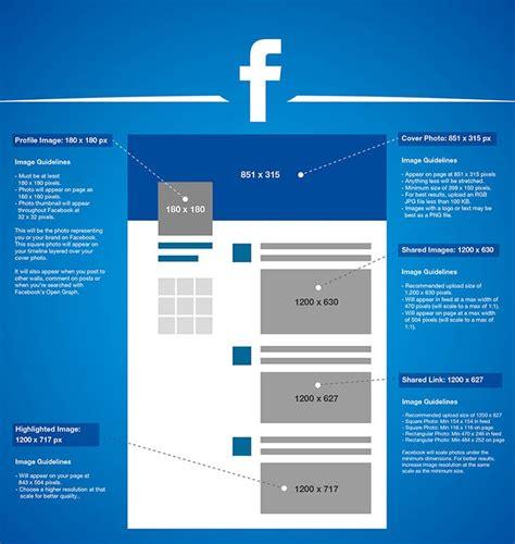 format video facebook toutes les tailles des images sur les r 233 seaux sociaux en 2016