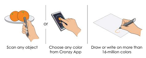 write in color cronzy pen can write in 16 million colors