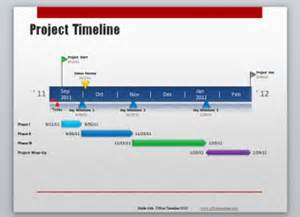 8 project timeline tools to create visual project reports